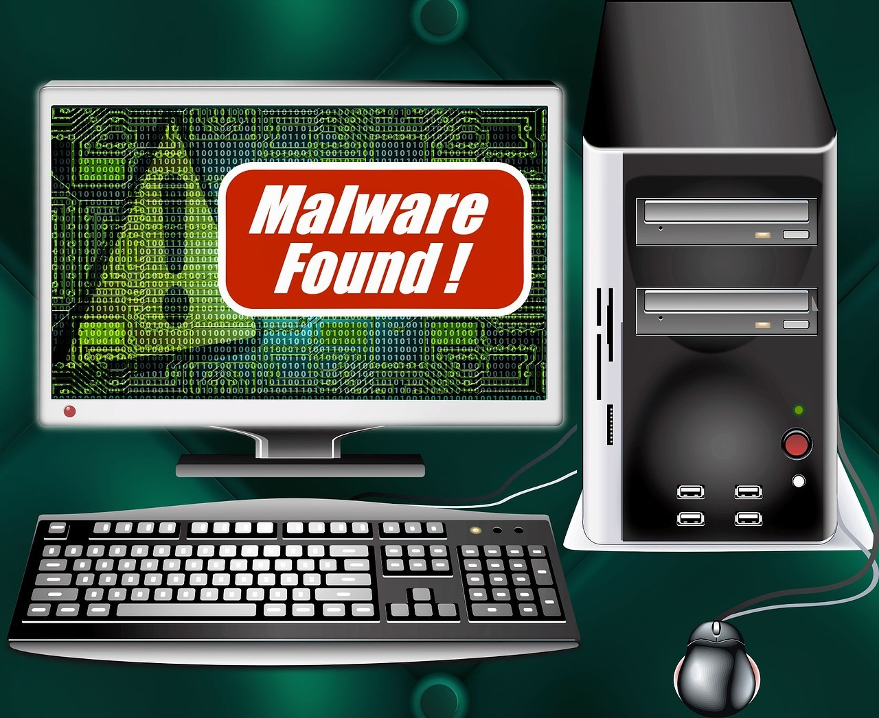 Common Malware & How to Prevent Them